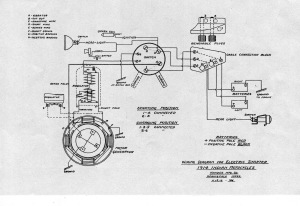 Hendee electrical system